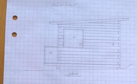 hirsitalon suunnitteleminen paperilla