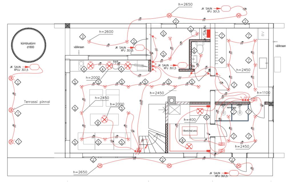 hirsirakentaminen hirsitalon-pääsuunnitelmat-valaistusratkaisut